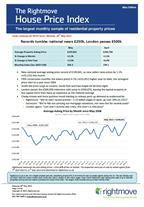 Rightmove House Price Index