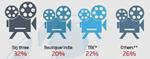 Cinema data