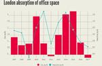 London office absorption