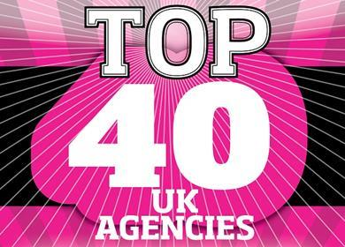 Top 40 Agencies